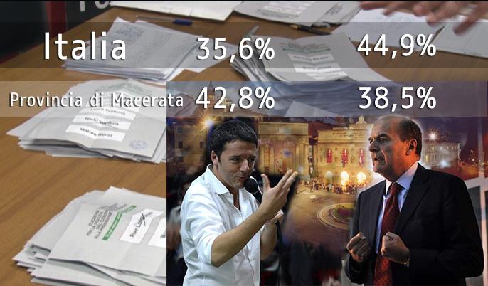 ballottaggio1