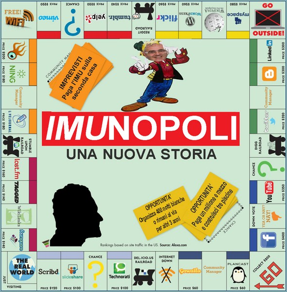 IMUNOPOLI